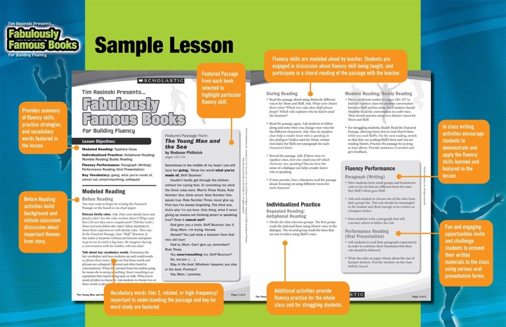 Teaching Lesson Plan Template Elementary Lawteched – Sample Teacher Lesson Plan Template